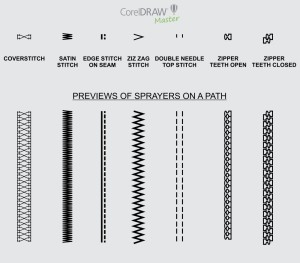 Stitch Sprayers Extra Content